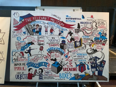 Relevant Museum conference Hamburg drawing